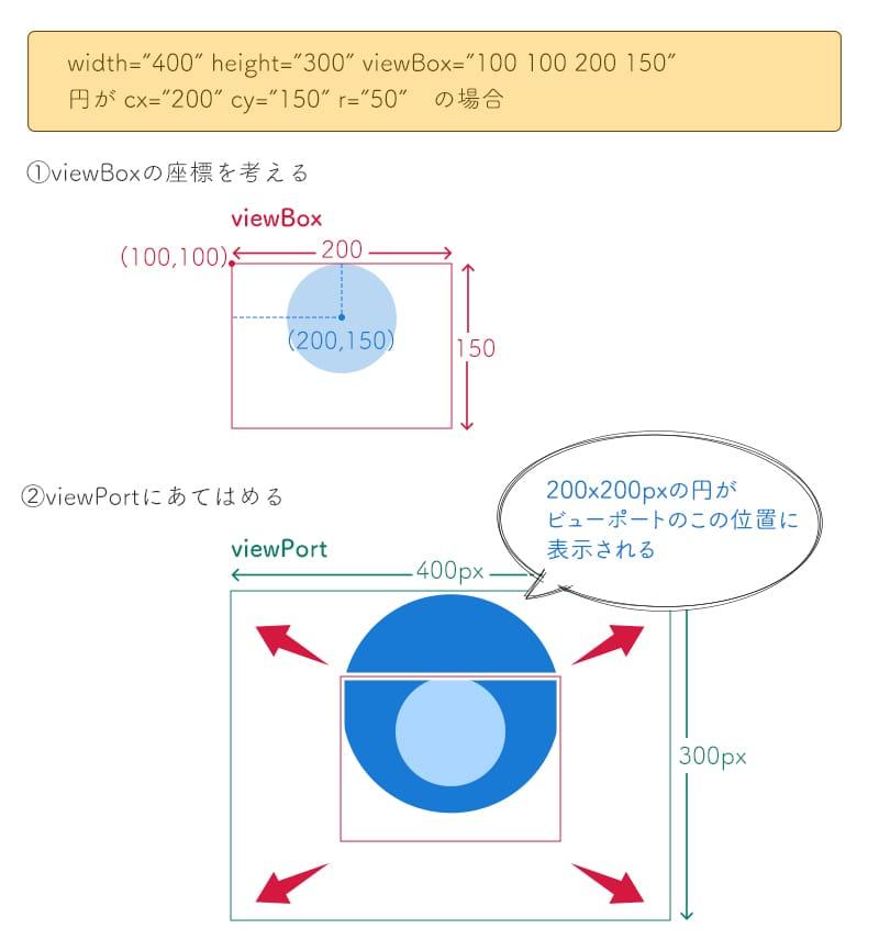 f:id:yokoyoko_115:20210627025823j:plain