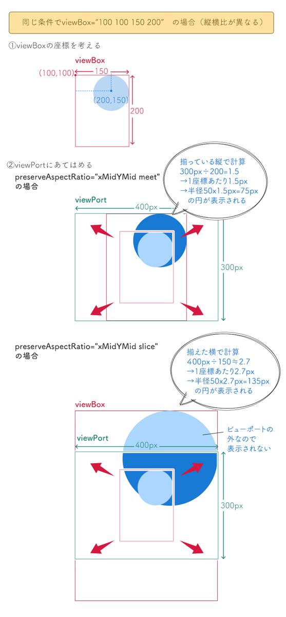 f:id:yokoyoko_115:20210627231421j:plain