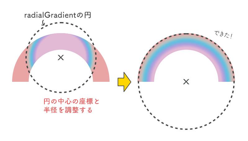 f:id:yokoyoko_115:20210808003235j:plain