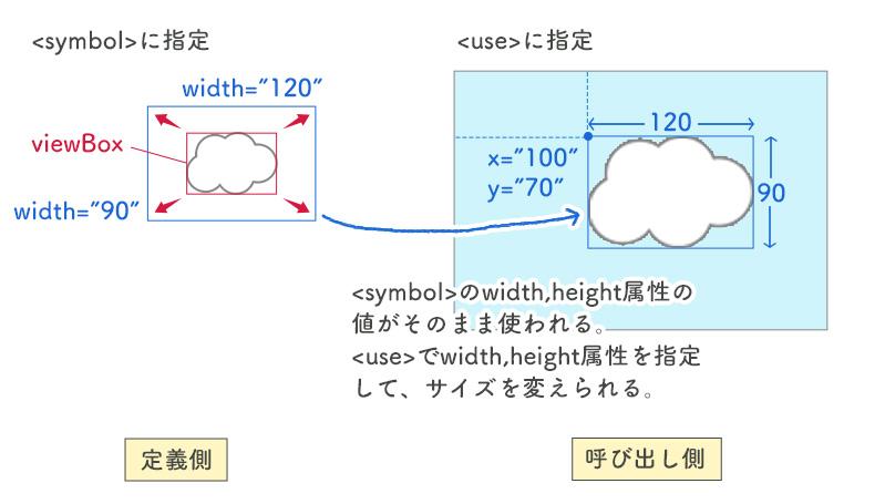f:id:yokoyoko_115:20210809014420j:plain