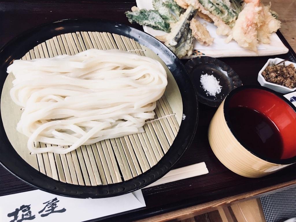 札幌市・簾舞「塩屋」のうどん