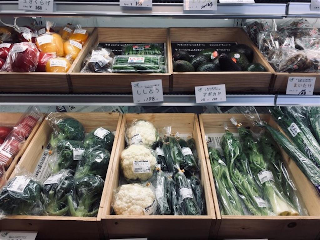 マカリイズマーケットの無農薬野菜