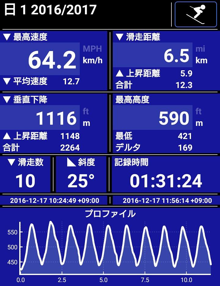 f:id:yokozukioyaji:20161217185700p:plain