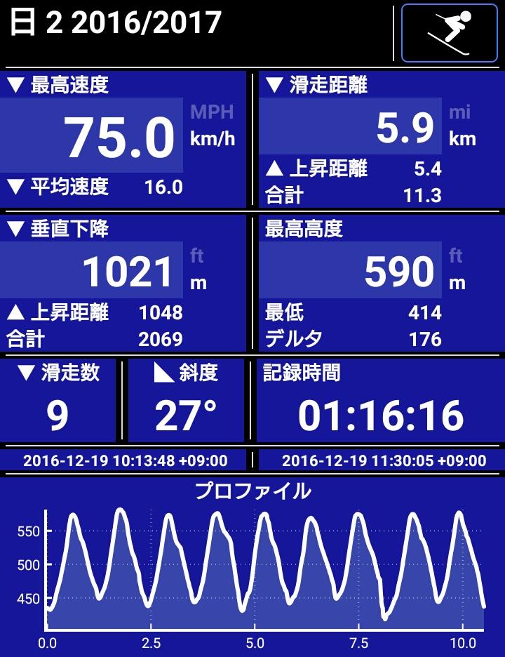 f:id:yokozukioyaji:20161219174605j:plain