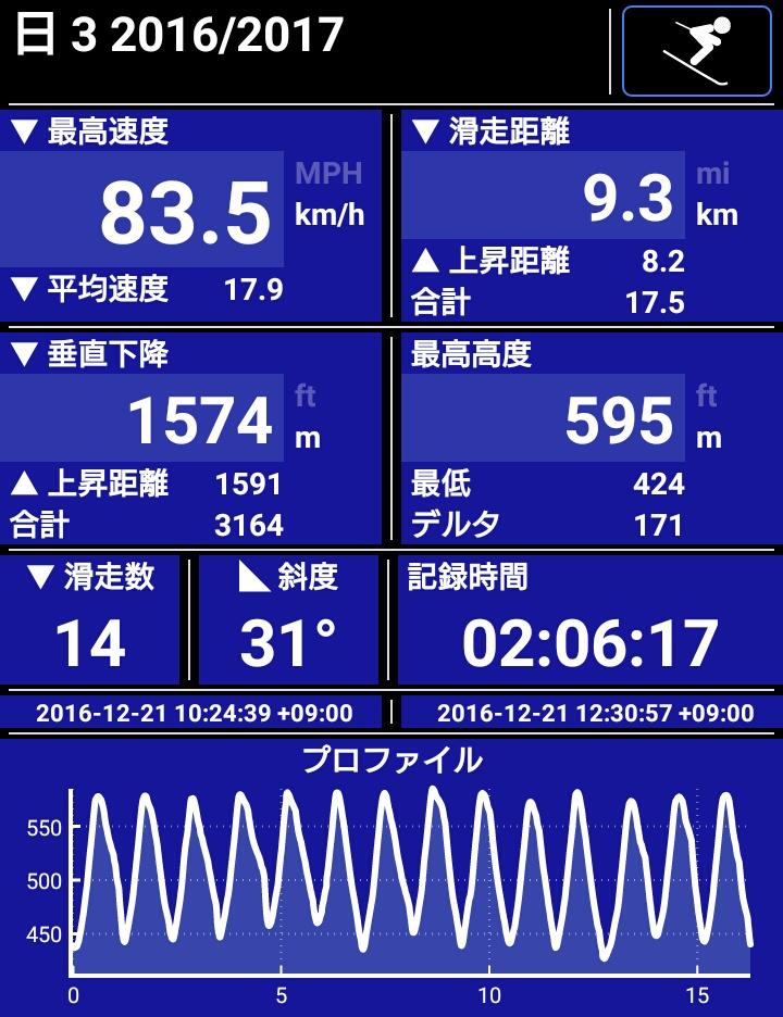 f:id:yokozukioyaji:20161221174555j:plain