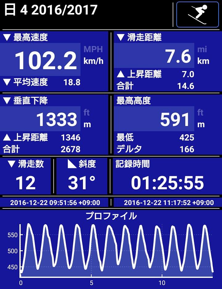 f:id:yokozukioyaji:20161222172331j:plain