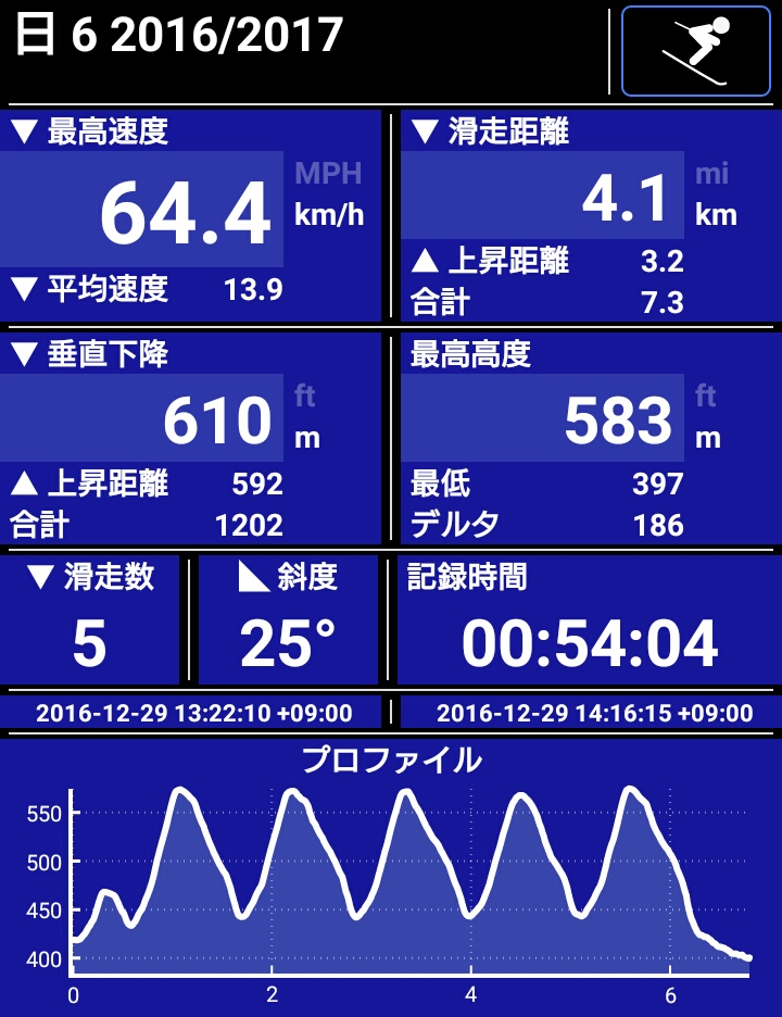 f:id:yokozukioyaji:20161229234721j:plain