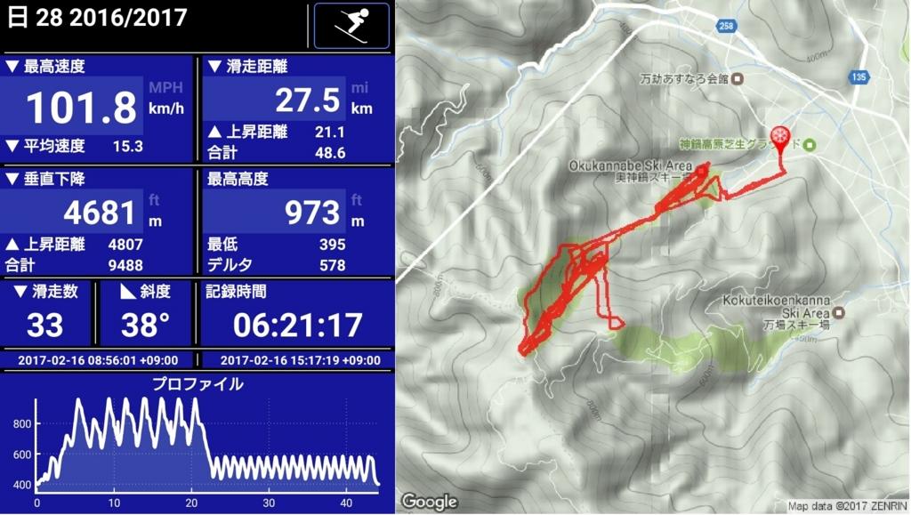 f:id:yokozukioyaji:20170216232816j:plain