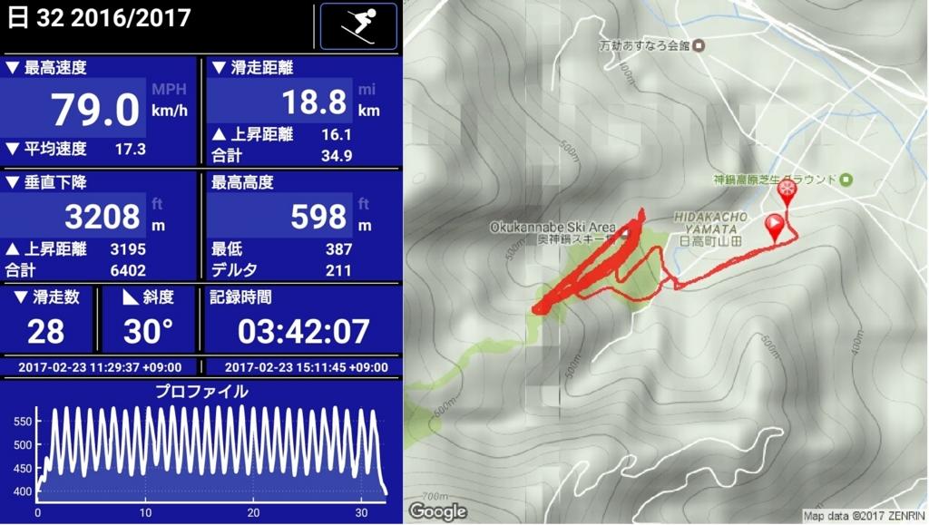 f:id:yokozukioyaji:20170223204915j:plain