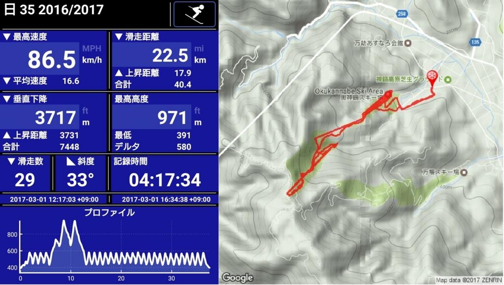 f:id:yokozukioyaji:20170301225112j:plain