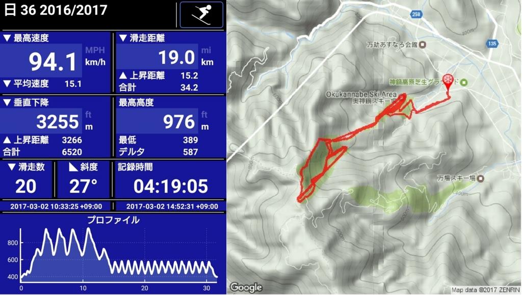 f:id:yokozukioyaji:20170302205813j:plain
