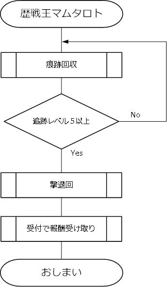 f:id:yokuba:20190106145721p:plain