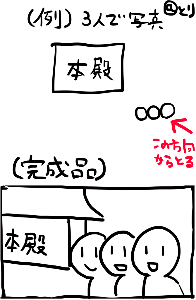 f:id:yokunelco:20180117125221j:plain