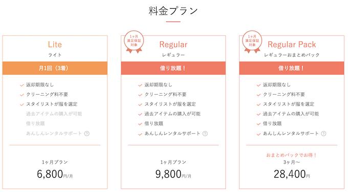 f:id:yolohiro:20180419215027p:plain