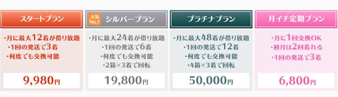 f:id:yolohiro:20180419221023p:plain