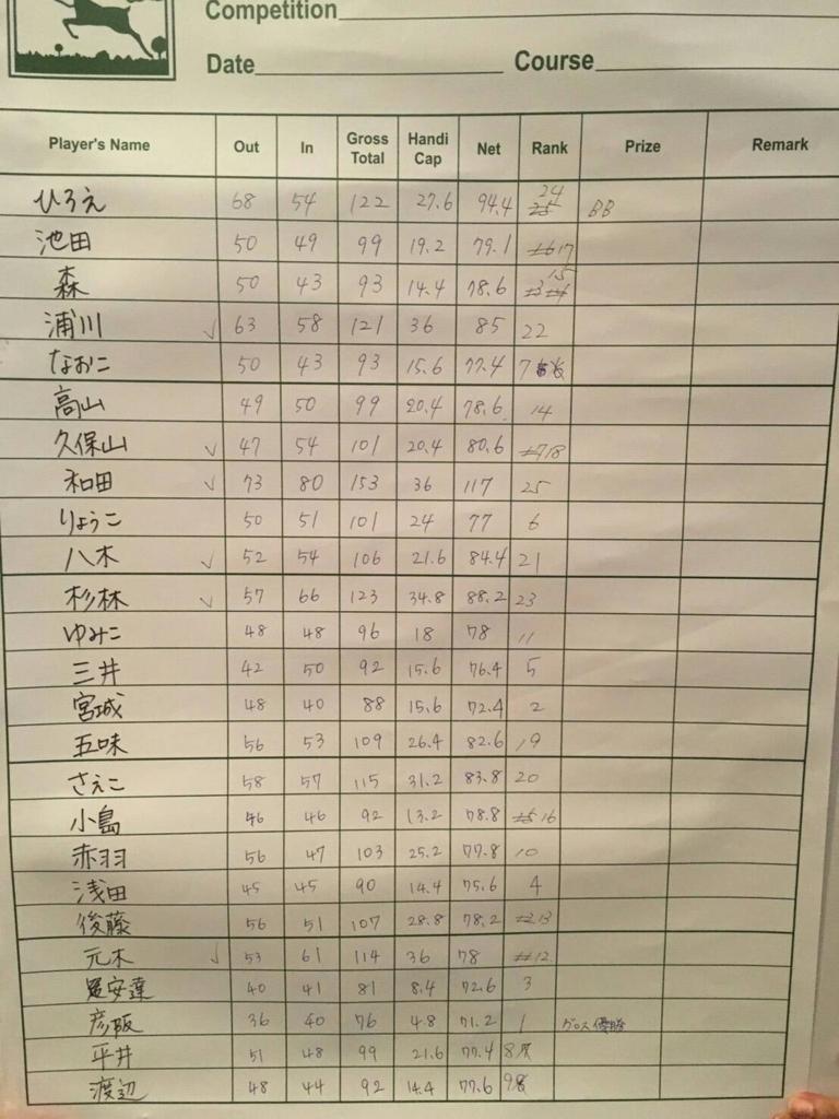 f:id:yomabashi:20170203132532j:plain