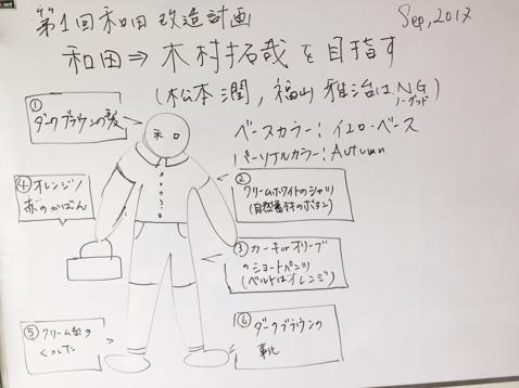 f:id:yomabashi:20170908214124p:plain