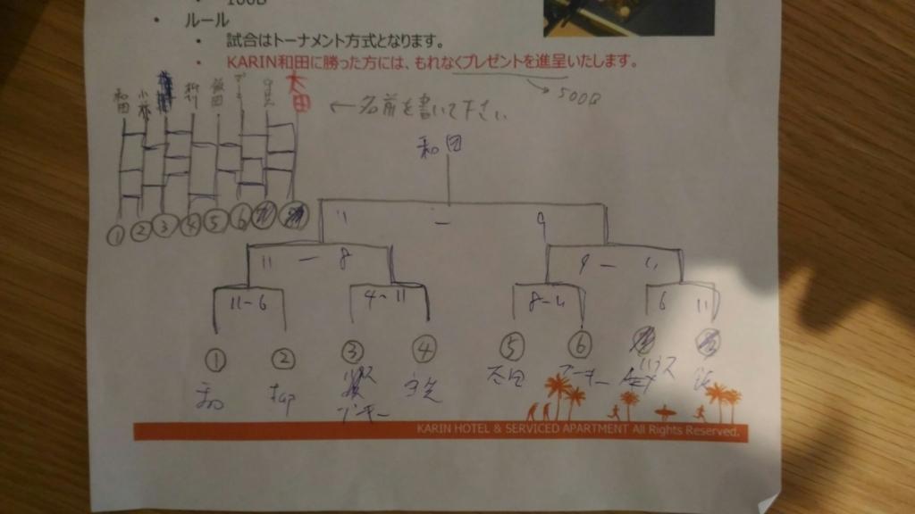 f:id:yomabashi:20180520225649j:plain