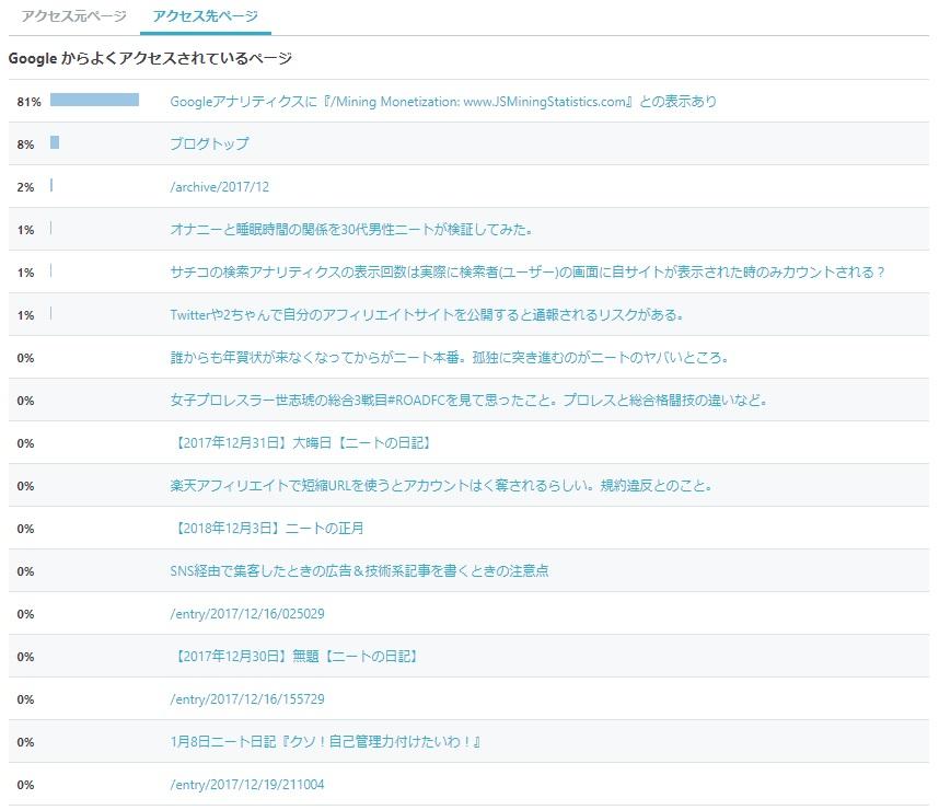 f:id:yominagashi:20180110050045j:plain