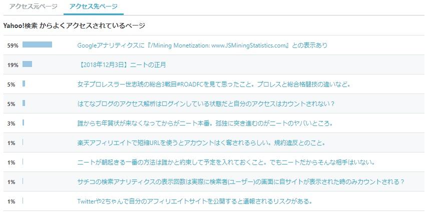 f:id:yominagashi:20180110050047j:plain