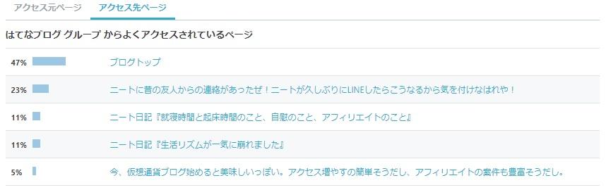 f:id:yominagashi:20180110050049j:plain