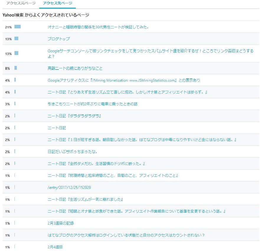 f:id:yominagashi:20180401042849j:plain