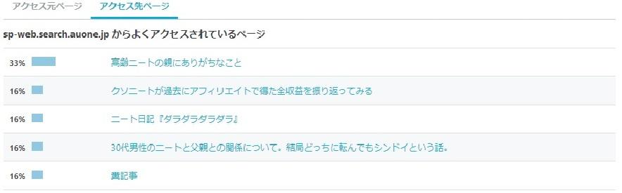 f:id:yominagashi:20180401042901j:plain
