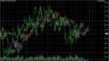 thumbnail-FXチャート 2011-05-16 15M.jpg