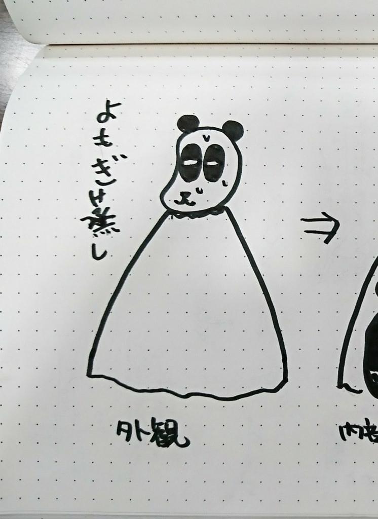 f:id:yomogi2552:20170809140419j:plain
