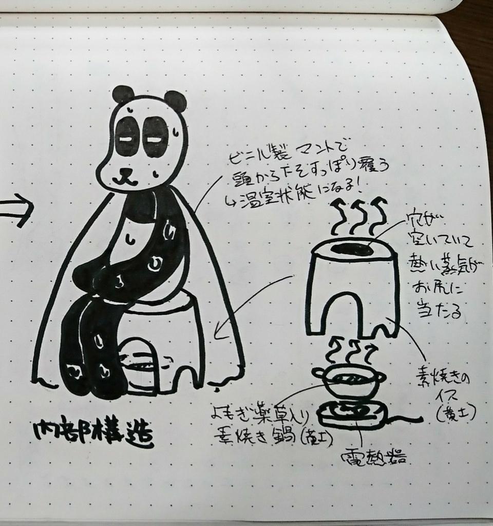 f:id:yomogi2552:20170809140442j:plain