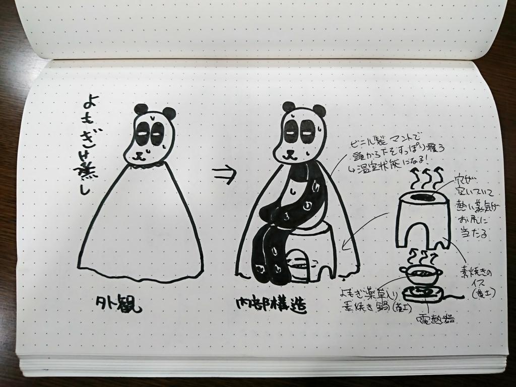 f:id:yomogi2552:20170809140509j:plain