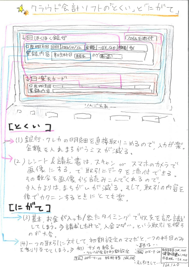 f:id:yomogieee:20161012141112j:plain