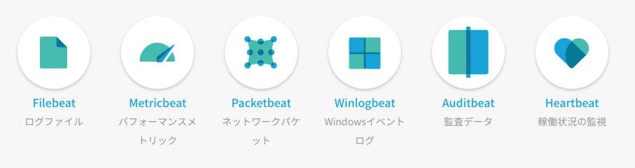 Elastic StackのAuditbeatで何ができるのかDockerでさくっと確認