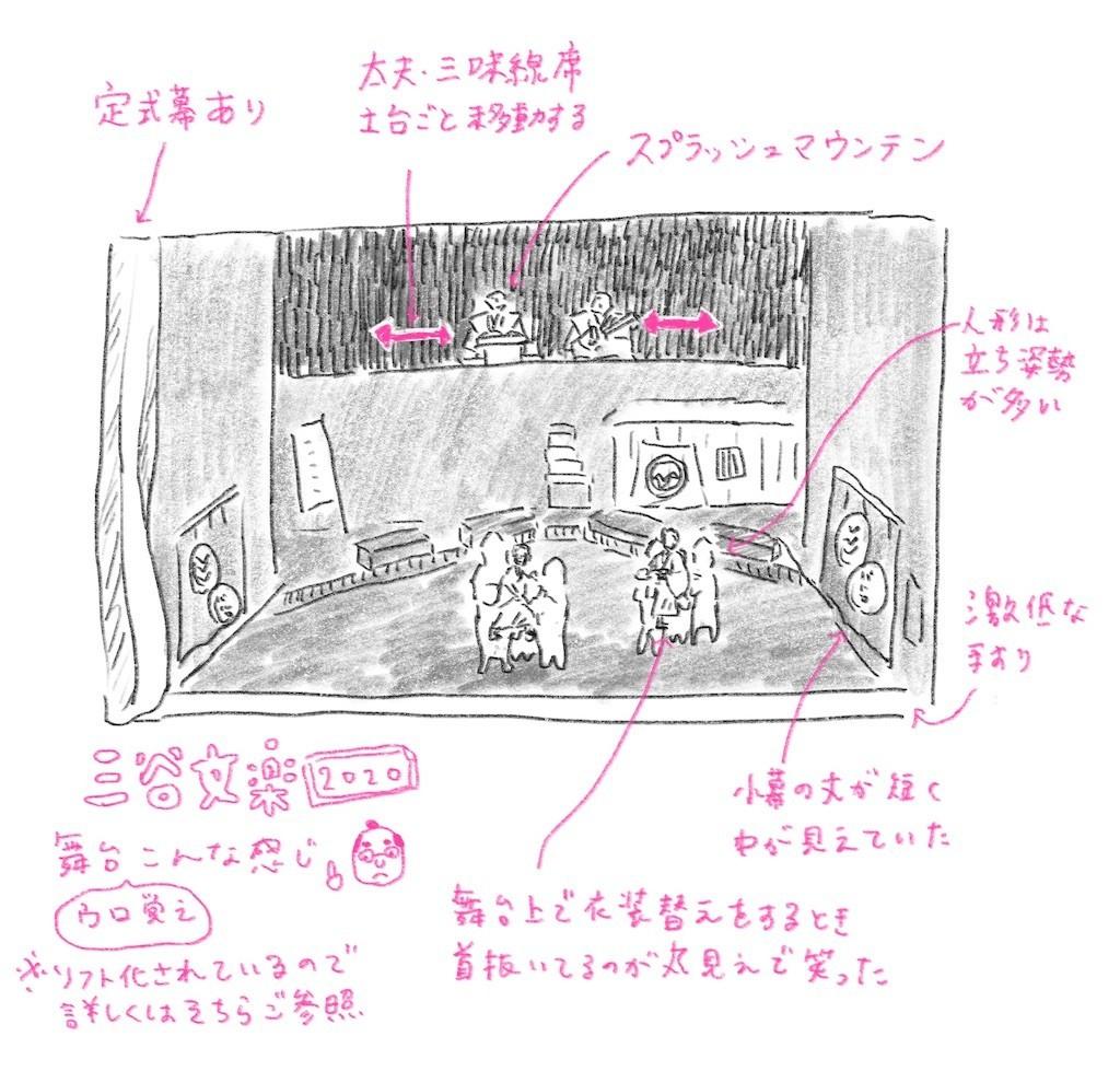 f:id:yomota258:20200820135421j:image