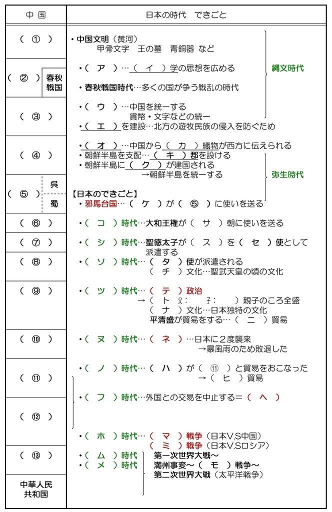 f:id:yomoyamayomoyama:20190330070959j:plain
