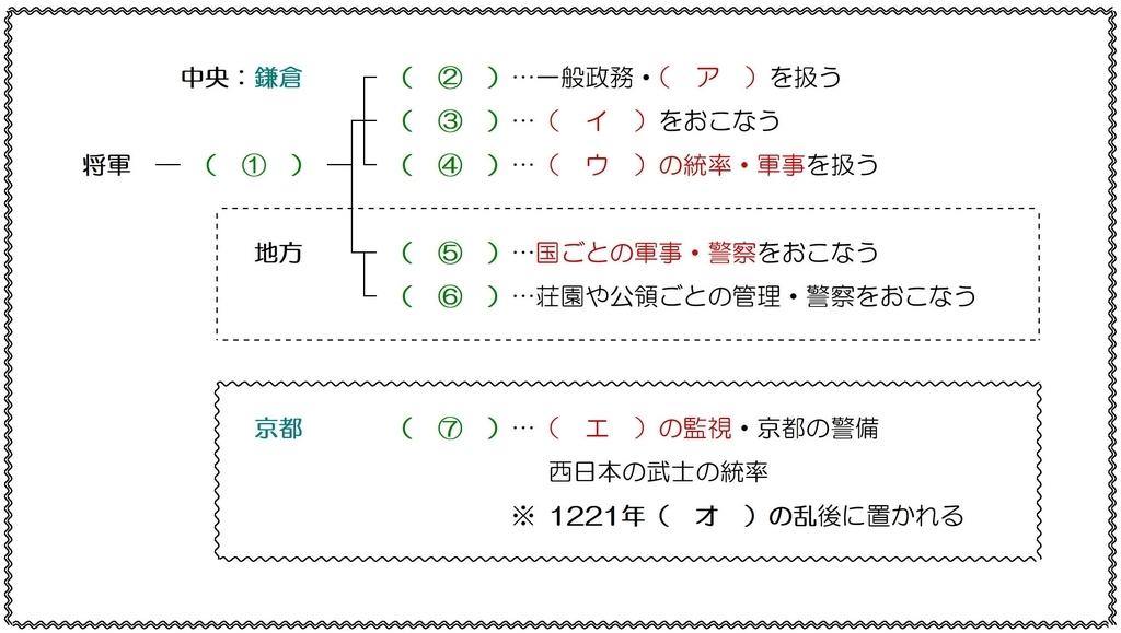 f:id:yomoyamayomoyama:20190330223704j:plain
