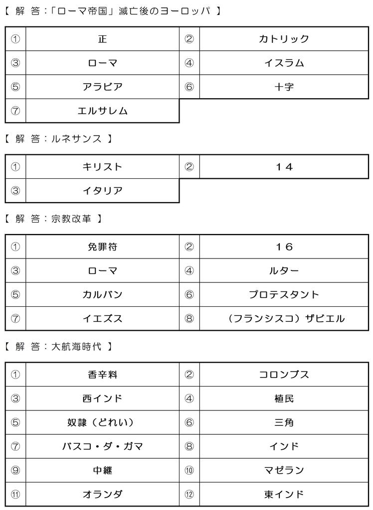 f:id:yomoyamayomoyama:20190405200916j:plain