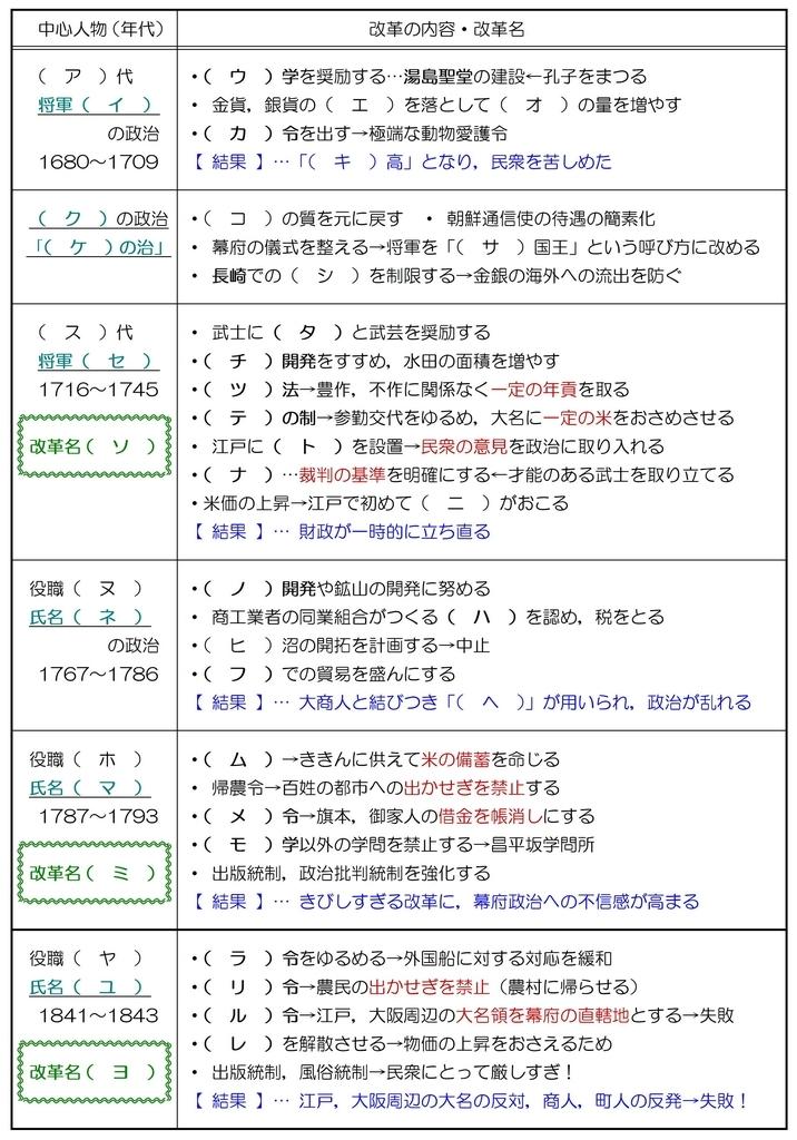 f:id:yomoyamayomoyama:20190405201434j:plain