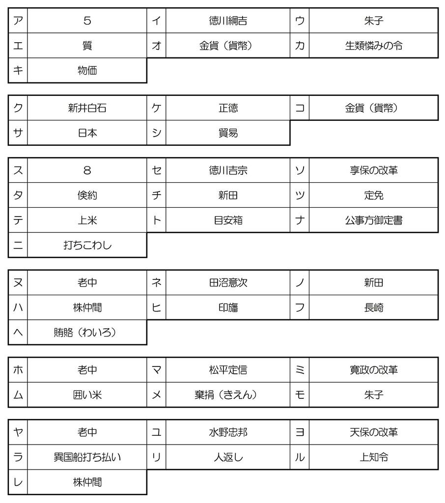 f:id:yomoyamayomoyama:20190405201506j:plain