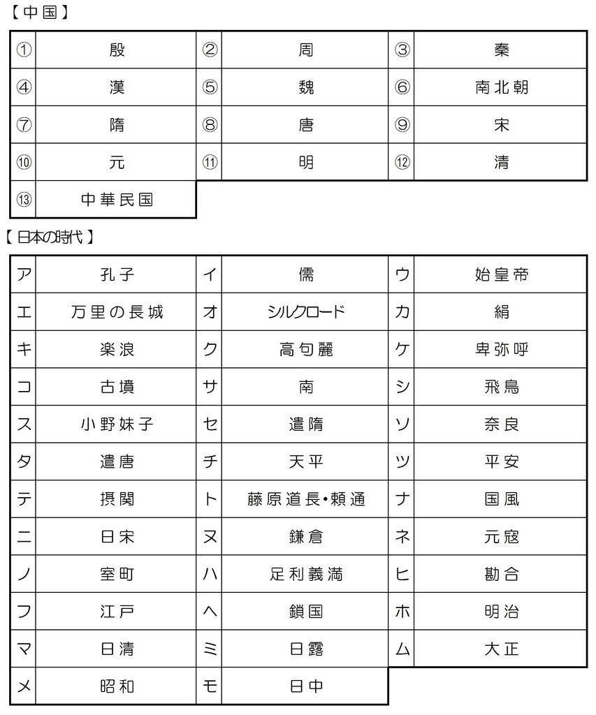 f:id:yomoyamayomoyama:20190405202136j:plain