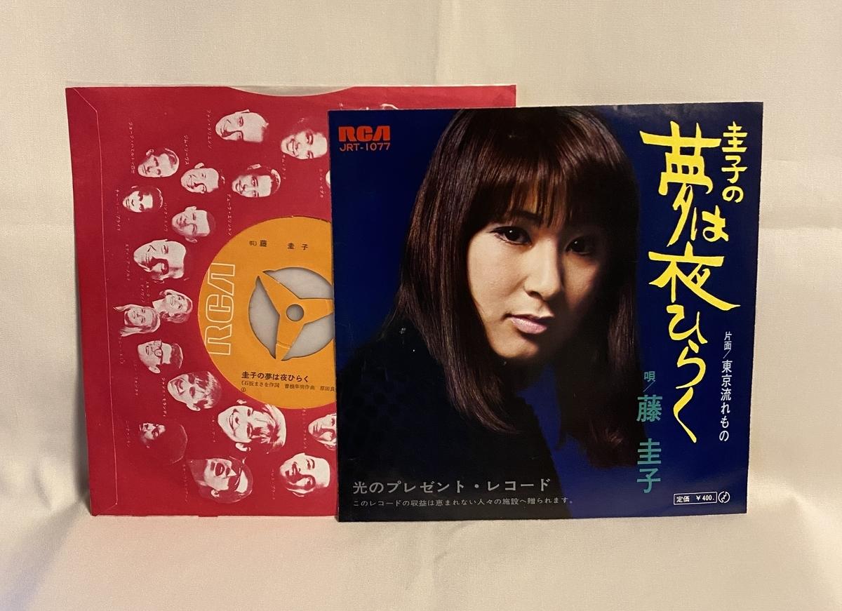 f:id:yomoyamayomoyama:20210513064051j:plain