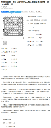 f:id:yomoyomo:20210913214926p:image