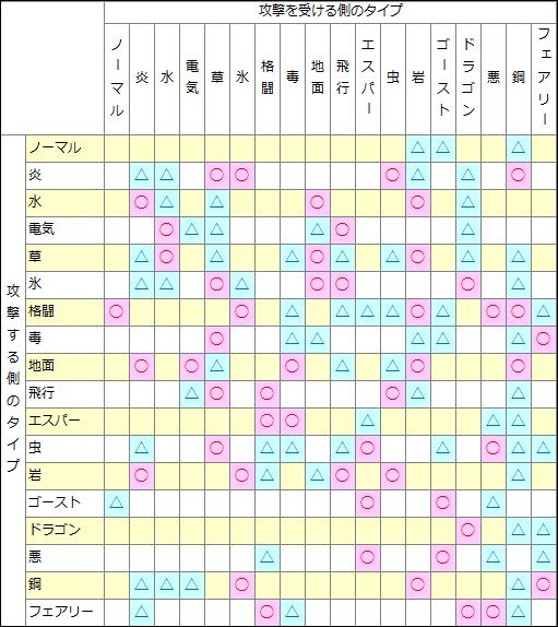 f:id:yomu0007:20160730210251p:plain