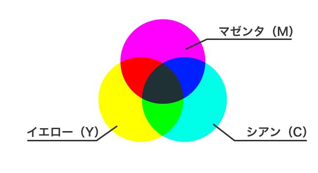f:id:yomu0007:20190605225336p:plain
