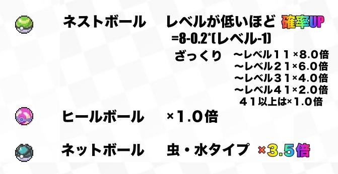 ポケモン剣盾 ワットバグ