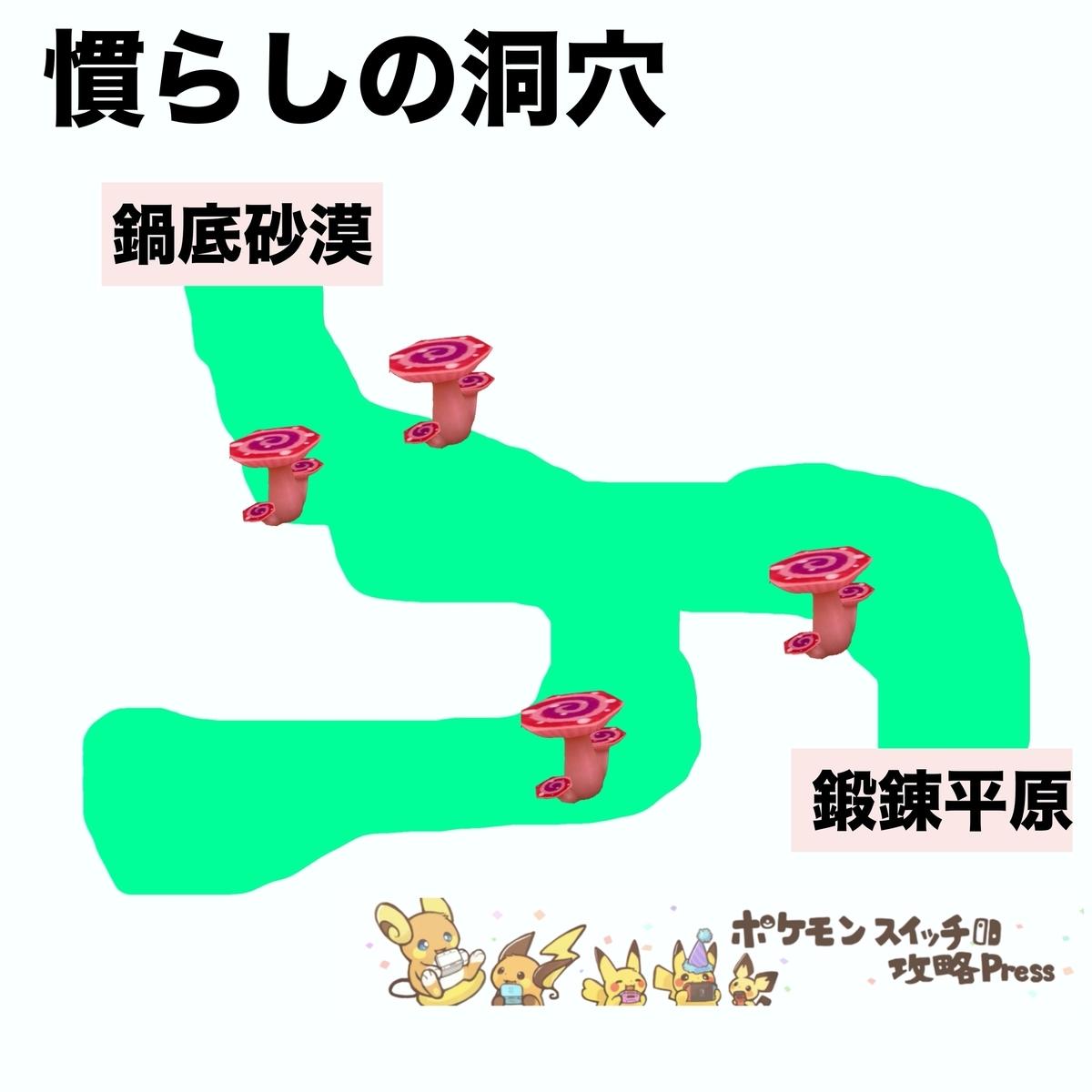 f:id:yomu0007:20200623170250j:plain