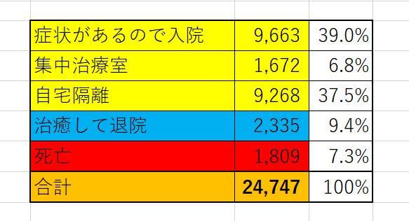 f:id:yomumirukaku:20200316131059p:plain