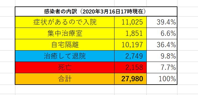 f:id:yomumirukaku:20200317032041p:plain