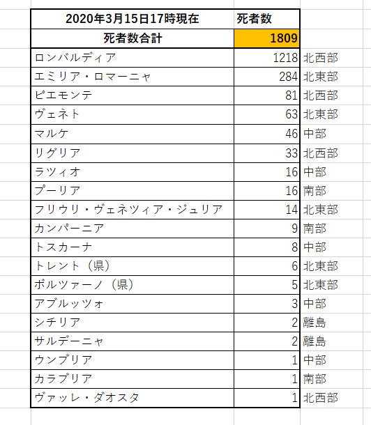 f:id:yomumirukaku:20200317042249p:plain