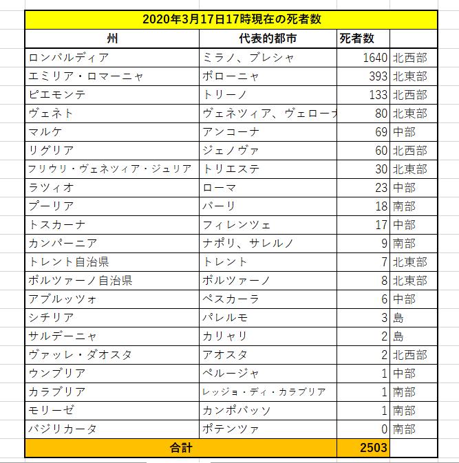 f:id:yomumirukaku:20200318042207p:plain